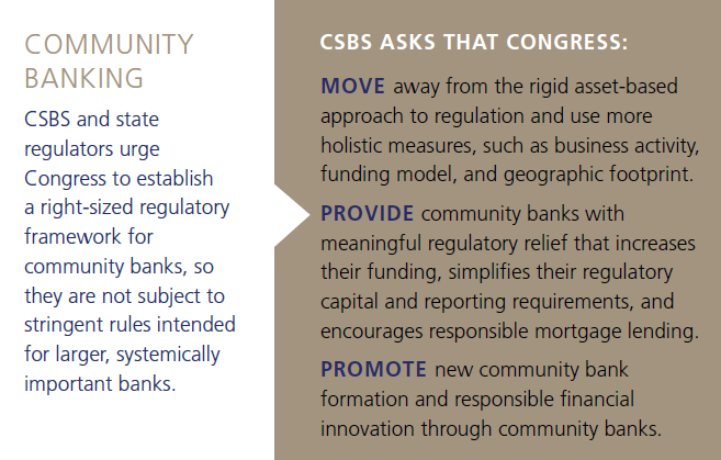 Right-Sized Framework for Community Banks