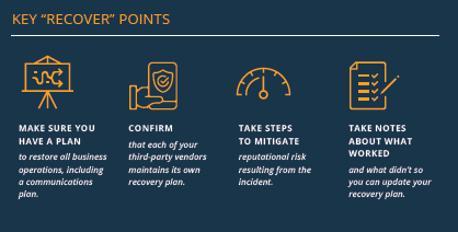 Key Recover Points